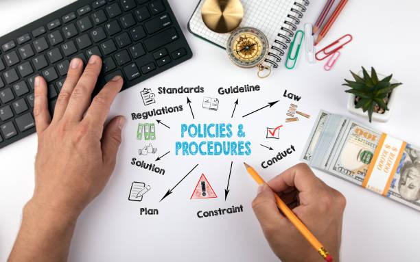 Richtlinien und Verfahren Konzept. Diagramm mit Keywords und Symbole – Foto