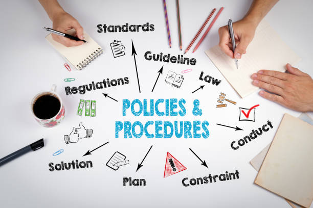 policies and procedures Concept. Chart with keywords and icons. The meeting at the white office table stock photo
