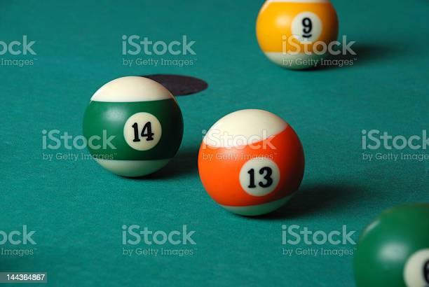 Pool balls picture id144364867?b=1&k=6&m=144364867&s=612x612&h=iosbk4iuh9esrk vtvgbm3ang01cyayfpyd6xxmcr0c=