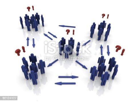 groups of people-figures illustrating ineffective communication