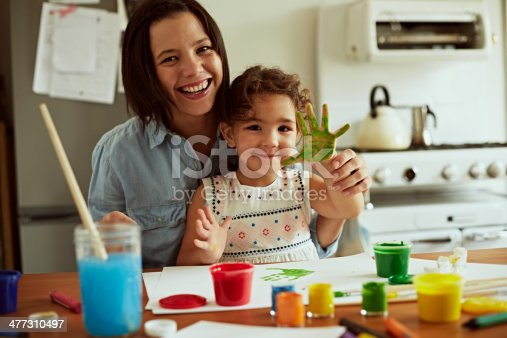 Portrait of mother and daughter painting together in kitchen