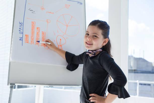 porträt von lächelnden geschäftsfrau, die während der sitzung auf whiteboard schreiben - letzter arbeitstag stock-fotos und bilder