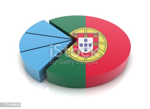 Portugal Flag on Pie Chart
