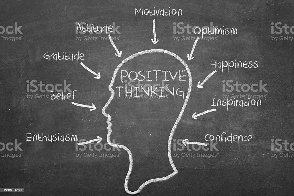Positive thinking factors - foto de acervo