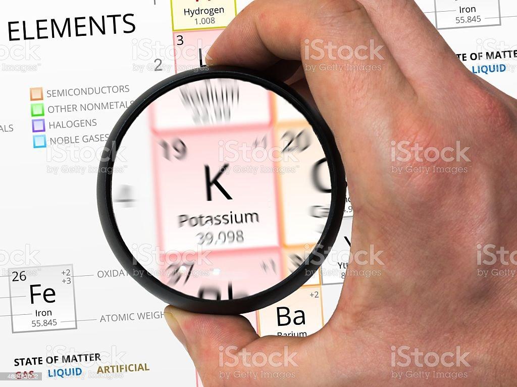 Potassium symbol element of the periodic table zoomed with stock potassium symbol element of the periodic table zoomed with royalty free stock photo urtaz Images