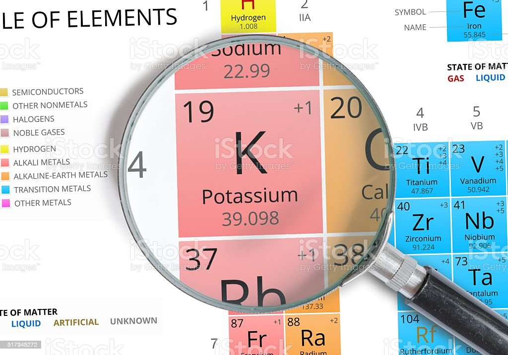 Potassium symbol - K. Element of the periodic table zoomed stock photo