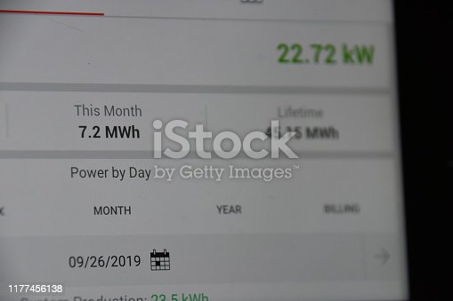 Power generation indices