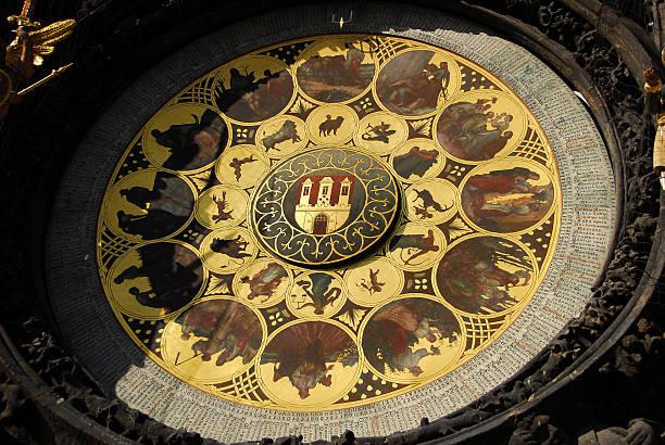 Prag Astronomische Uhr-Kalender – Foto