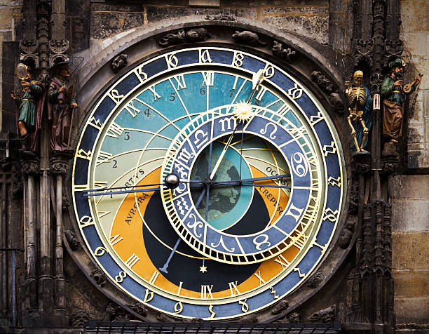 Prague astronomical clock Prague astronomical clock astronomical clock prague stock pictures, royalty-free photos & images
