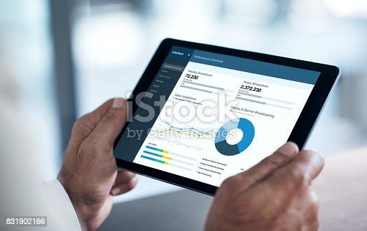 960164282 istock photo Predicting profit 831902166