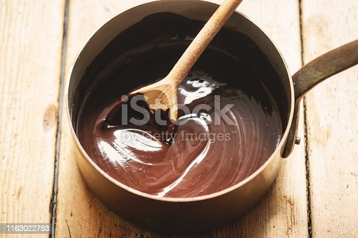 Preparing chocolate sauce in pot