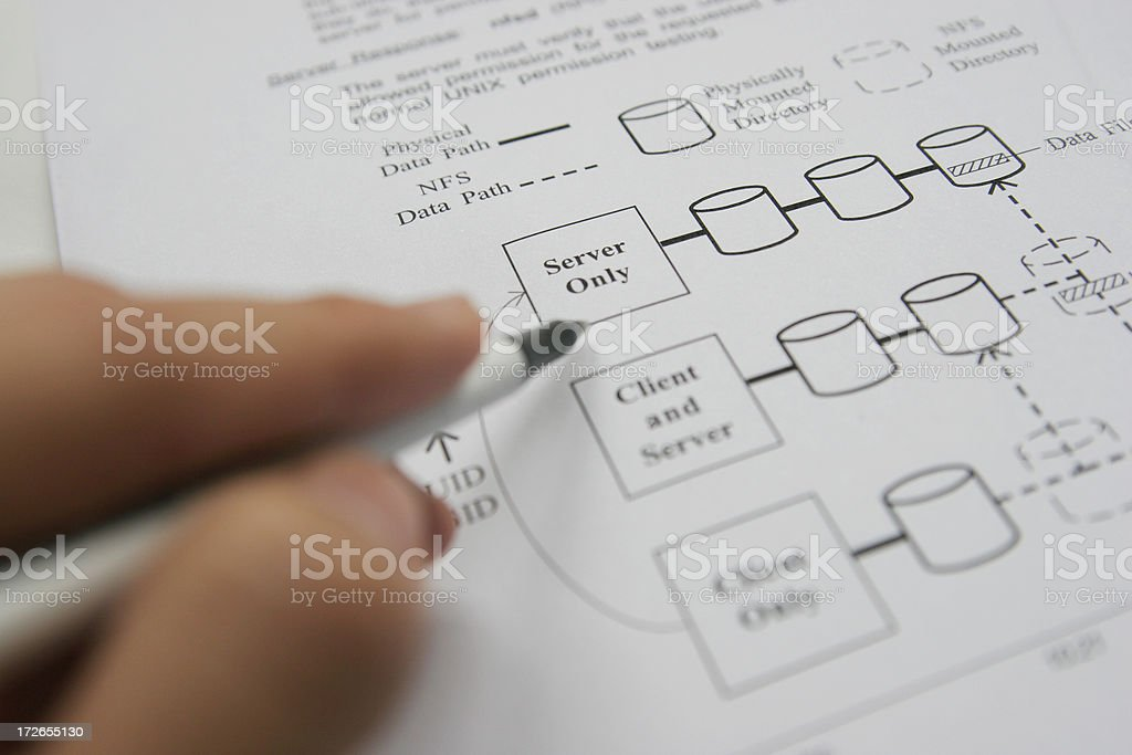 Preparing diagrams royalty-free stock photo