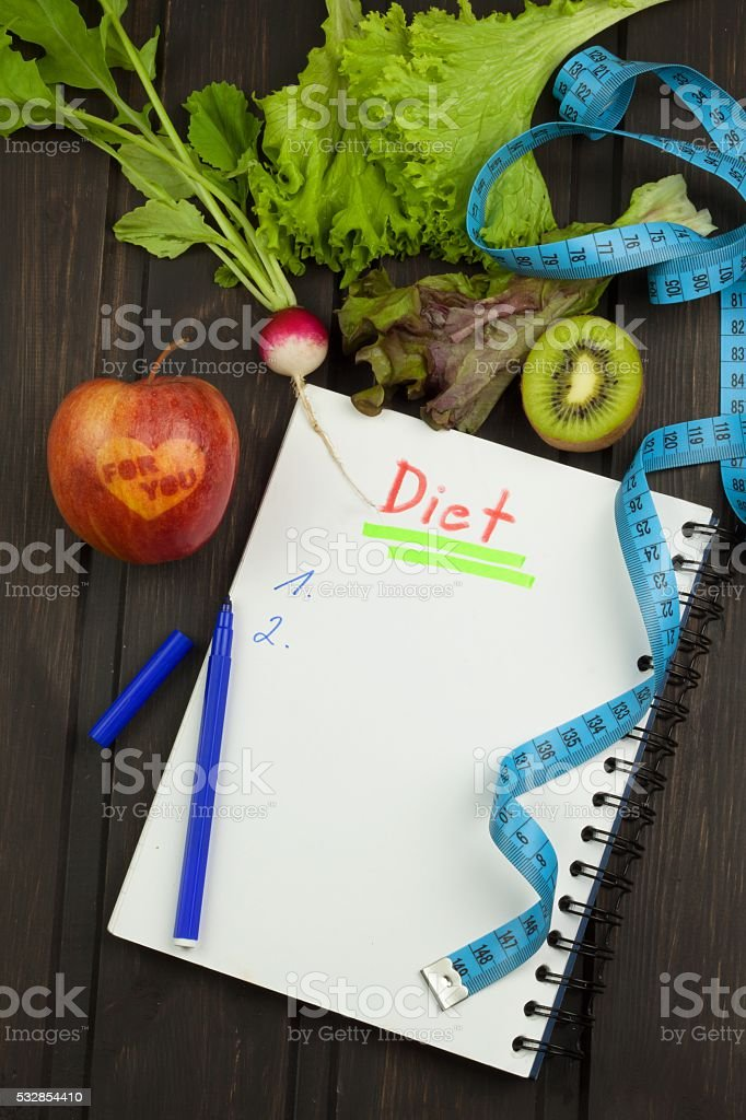 Preparing for the diet program. The decision to initiate dieting....