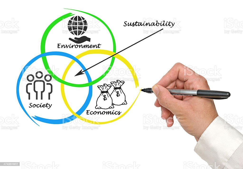Presentation of diagram of sustainability stock photo