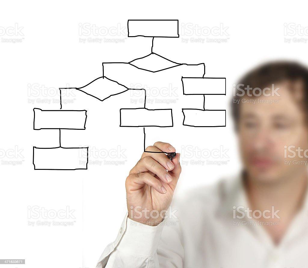 Presentation of diagram stock photo