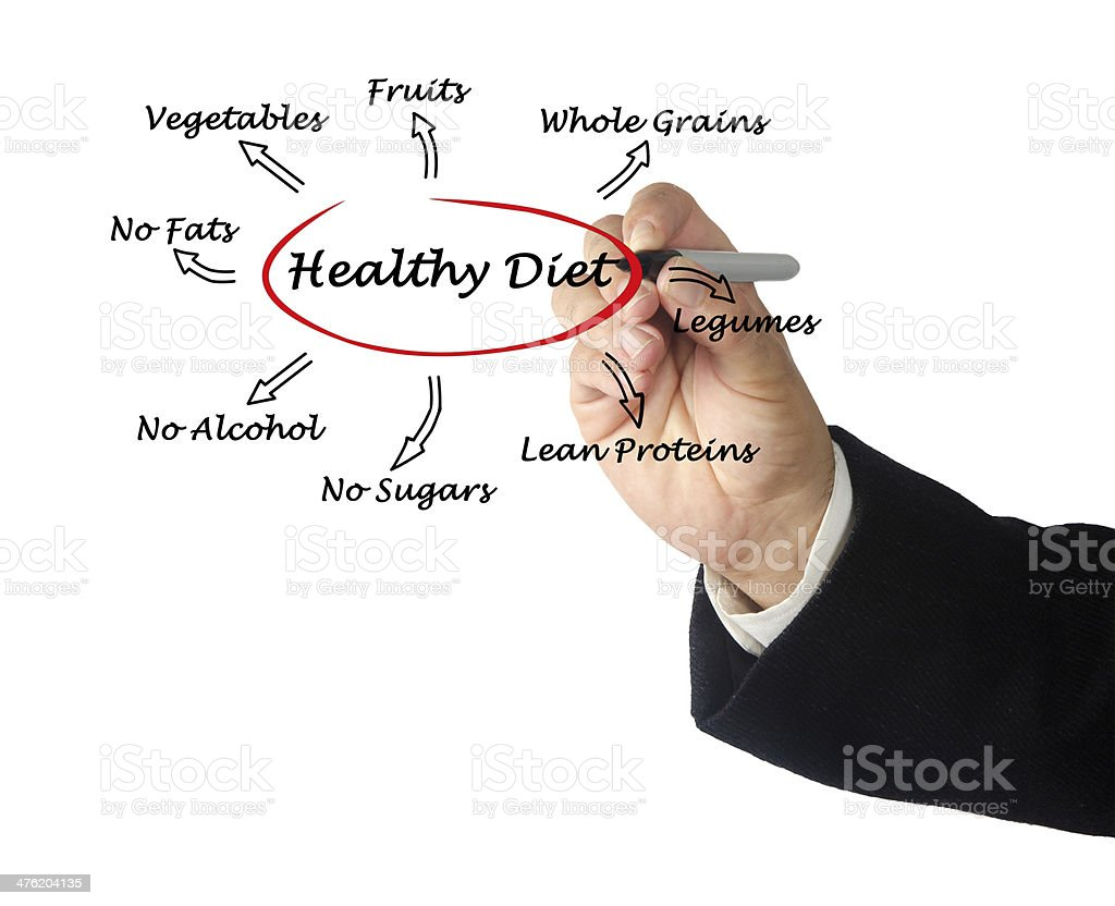 Presentation of healthy diet royalty-free stock photo