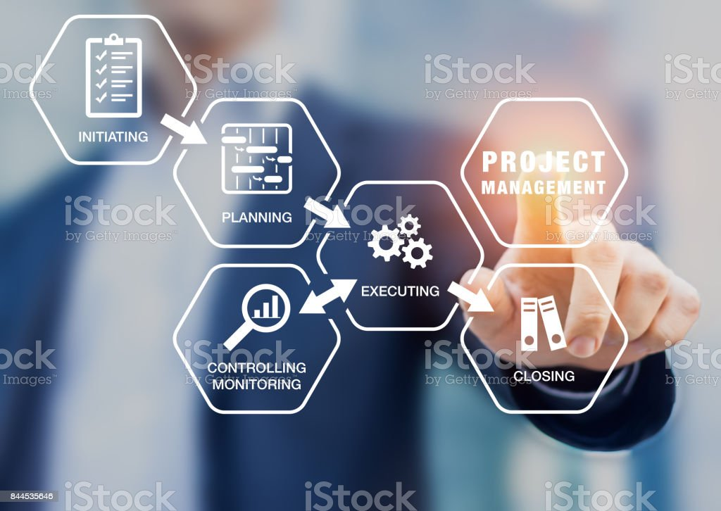 Presentation of project management processes, manager touching screen Presentation of project management processes such as initiating, planning, executing, monitoring and controlling, and closing with icons and a manager touching virtual screen Adult Stock Photo
