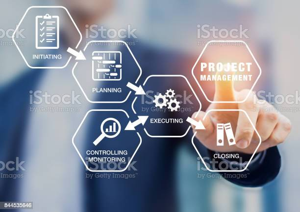 Presentation Of Project Management Processes Manager Touching Screen Stock Photo - Download Image Now