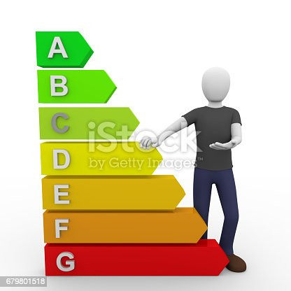 istock presenting energy chart 679801518