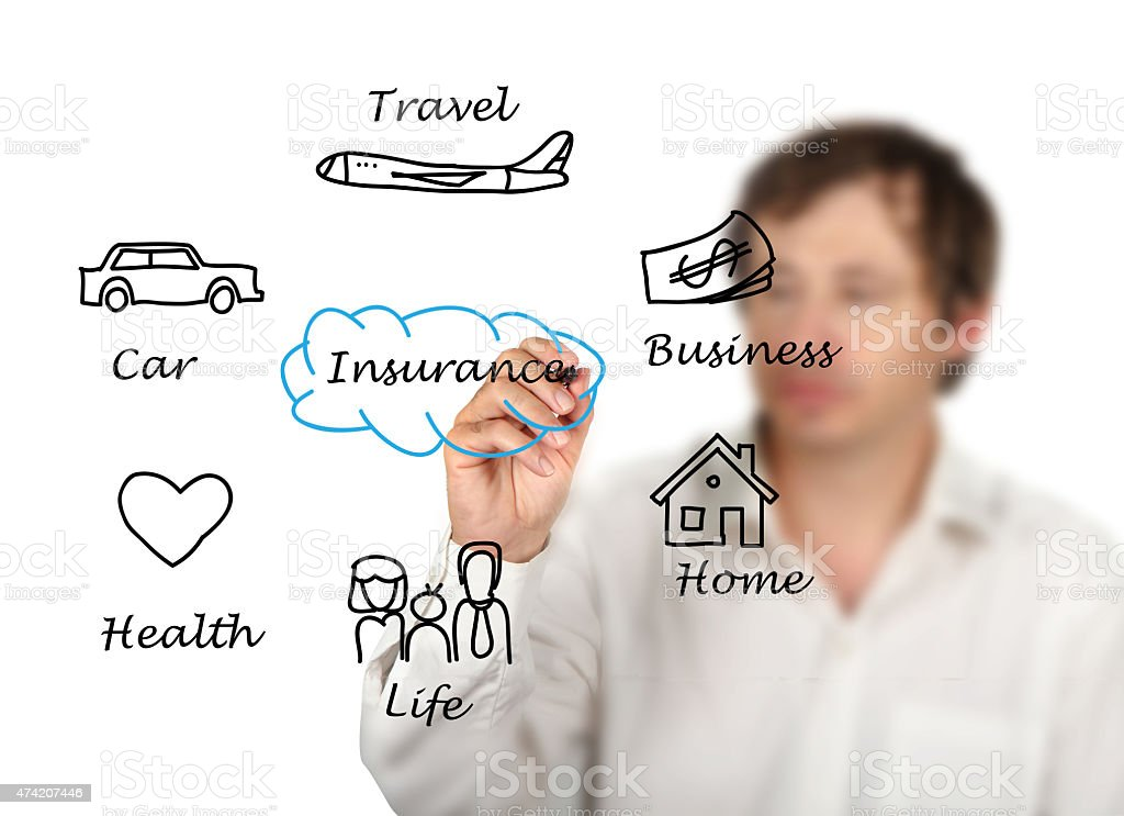 Practical and Helpful Tips: Insurance
