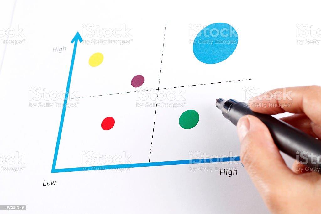 Price - Quality Matrix stock photo