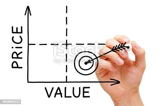 istock Price Value Graph Concept 653690222
