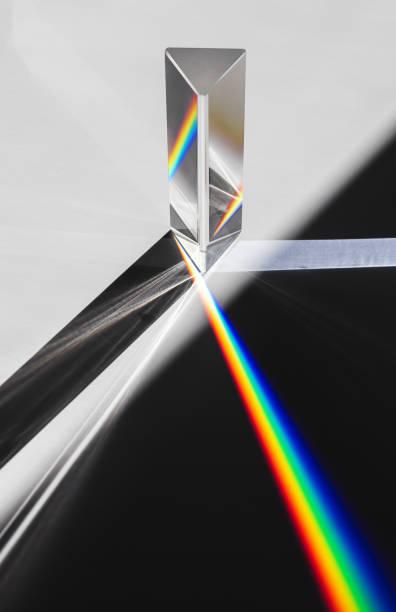 een prisma dispersing zonlicht splitsen in een spectrum op een witte achtergrond - lichtbreking stockfoto's en -beelden