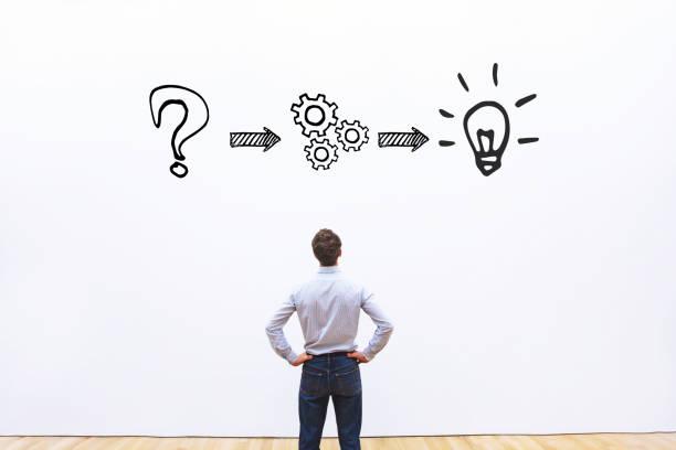 問題解決ビジネス コンセプト ストックフォト