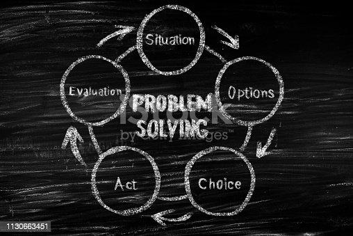 istock Problem Solving 1130663451
