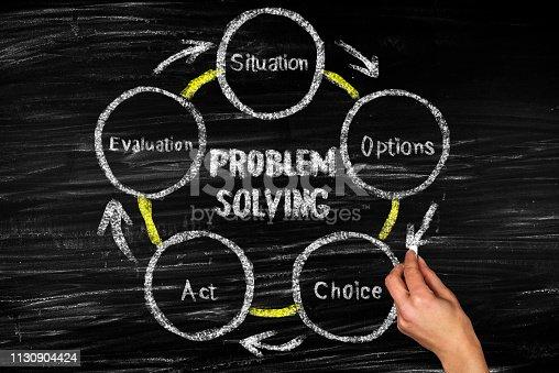 istock Problem Solving 1130904424