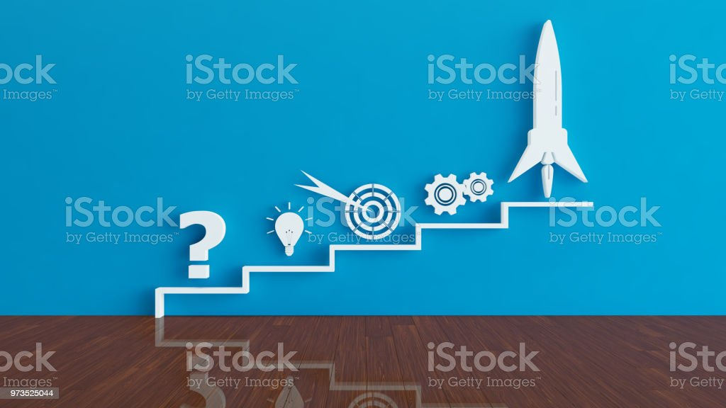 Business questions ideas and creativity