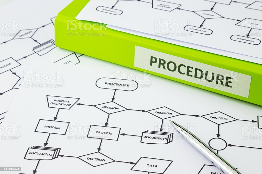 Procedure decision manual and documents stock photo