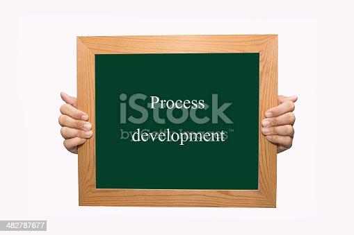 istock process development 482787677
