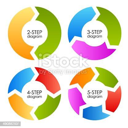 istock Process diagrams 490882531