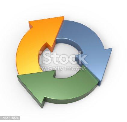 istock Process flow chart diagram 463115869