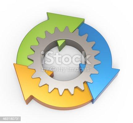 istock Process flow chart of arrows on gear 463180731