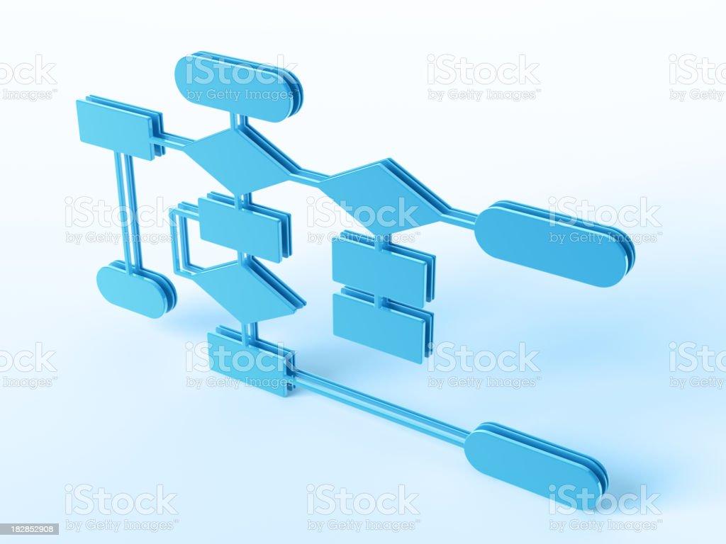 Process Flowchart royalty-free stock photo