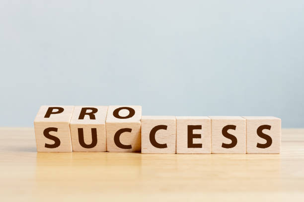 Prozess um Erfolgskonzept. Holzwürfel-Block kippen über Wortprozess zu Erfolg auf Holztisch – Foto