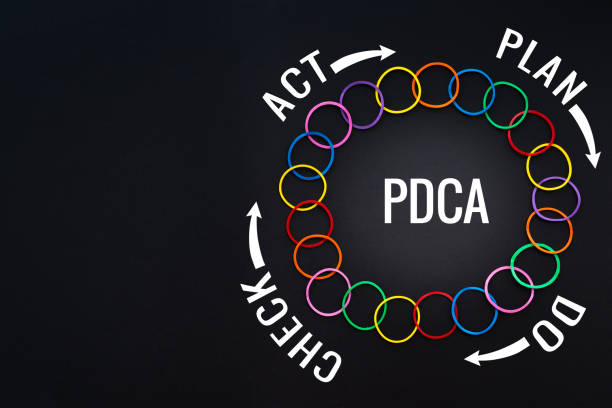 PDCA process improvement, Action plan strategy. colorful rubber band on the black backgrounds with text PLAN, DO, CHECK and ACT with copy space PDCA process improvement, Action plan strategy. colorful rubber band on the black backgrounds with text PLAN, DO, CHECK and ACT with copy space leaning stock pictures, royalty-free photos & images