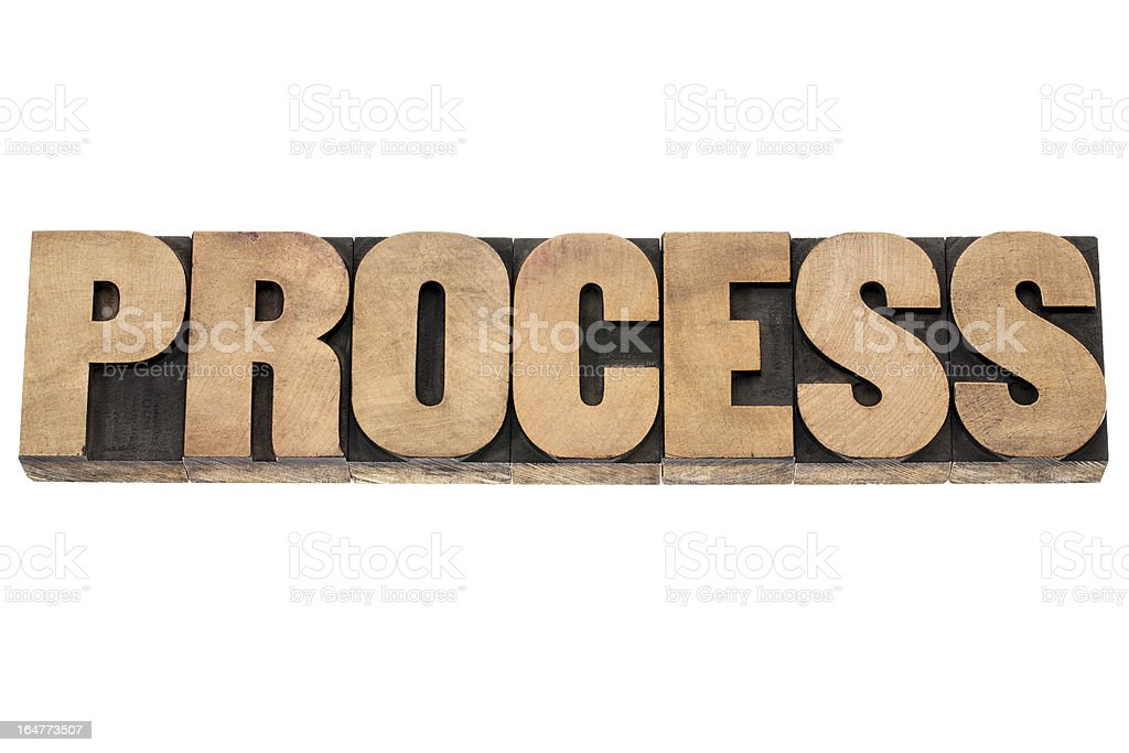 process word in wood type royalty-free stock photo