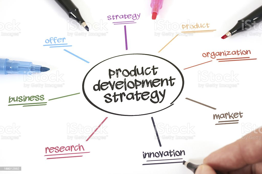 Product development strategy stock photo more pictures for Product design strategy