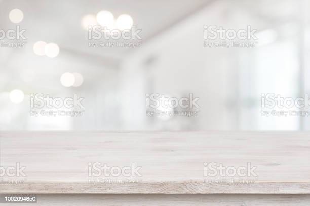 Product display template empty table and blurred abstract room picture id1002094650?b=1&k=6&m=1002094650&s=612x612&h=umulsujobg5yare20gespxz0v8iz5ot92sansmqqyui=