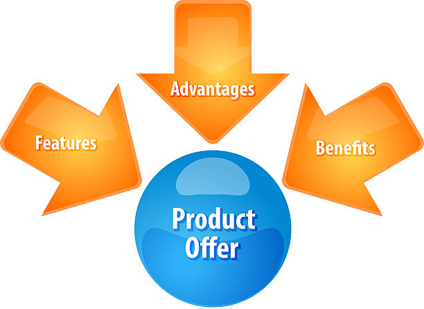 Product offer business diagram illustration stock photo