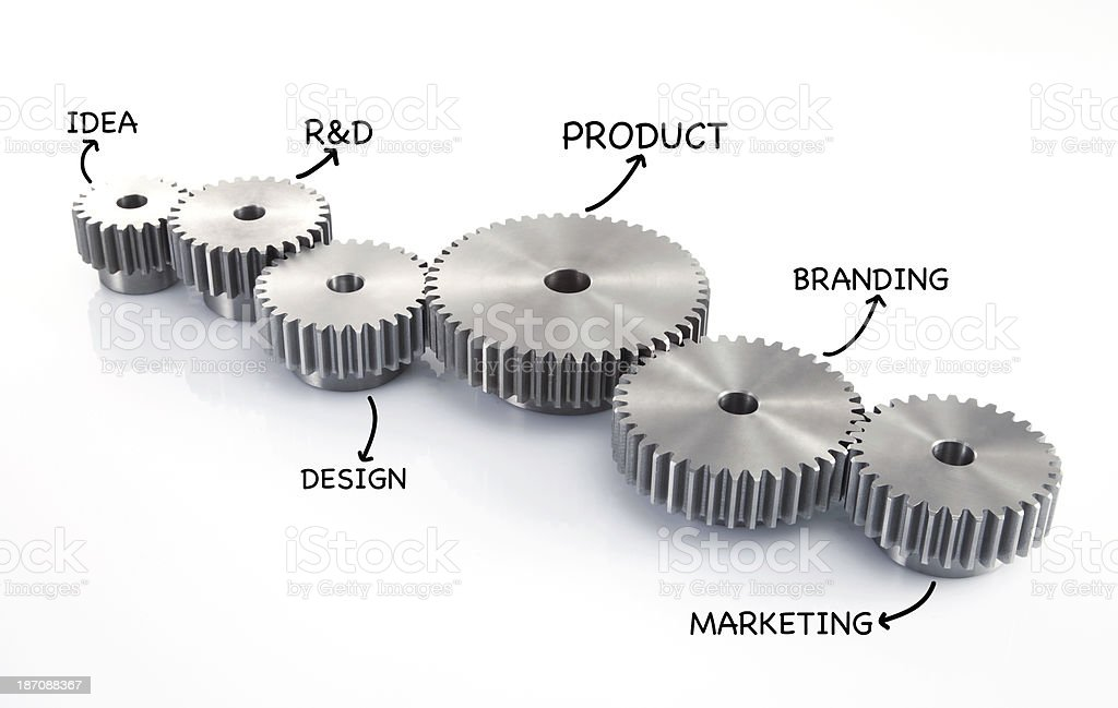 Product Process royalty-free stock photo