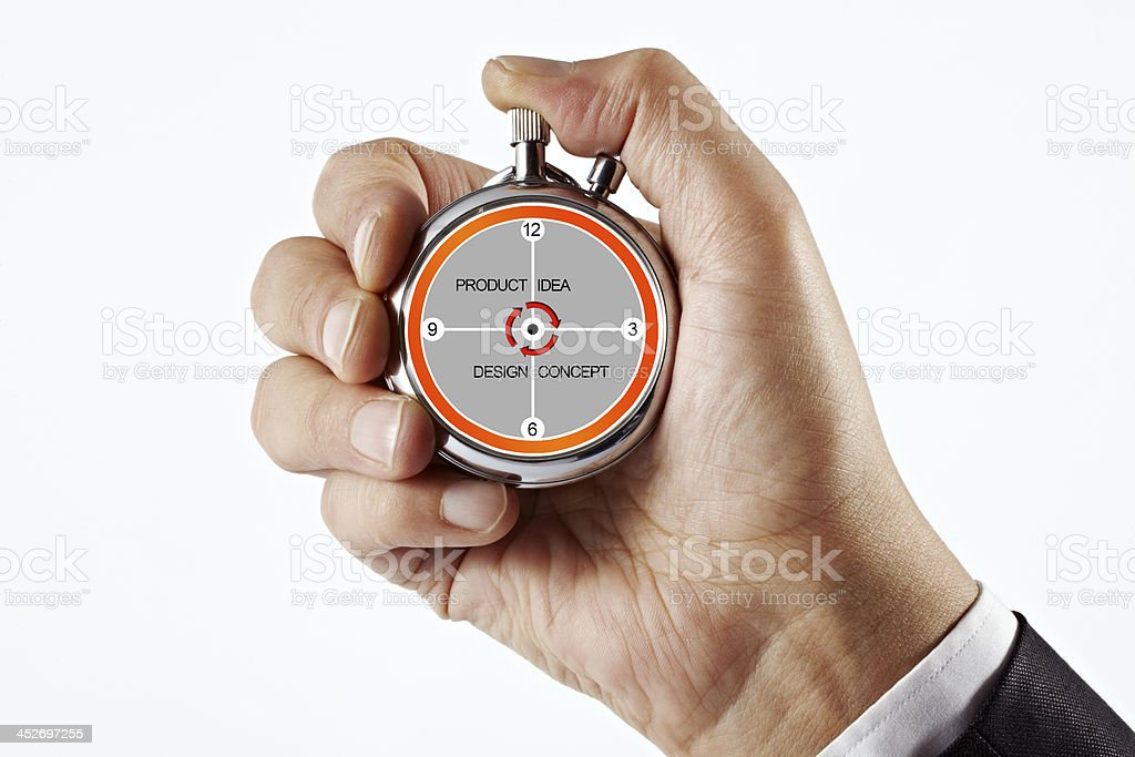 Product Time Plan royalty-free stock photo