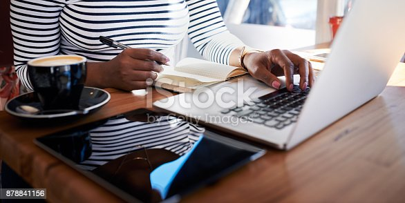 694187664 istock photo Productivity and some coffee on the side 878841156