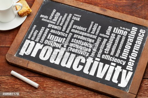 productivity word cloud on vintage slate blackboard with chalk and coffee