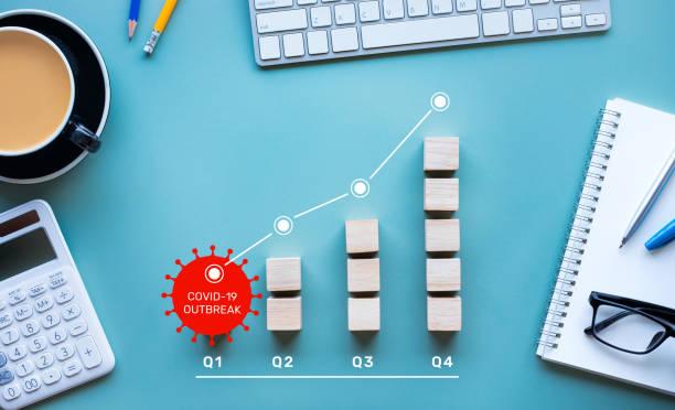 冠狀病毒爆發后利潤或業務收入增長。光明的未來.投資成功 - future 個照片及圖片檔