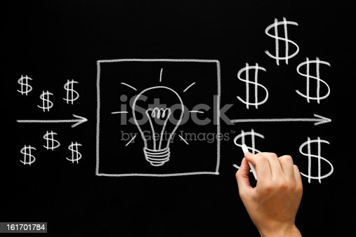 Hand drawing investment concept with white chalk on blackboard. Good ideas are very important to make a good return on investment.