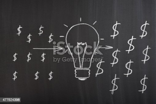 Investment concept with white chalk on blackboard. Good ideas are very important to make a good return on investment.